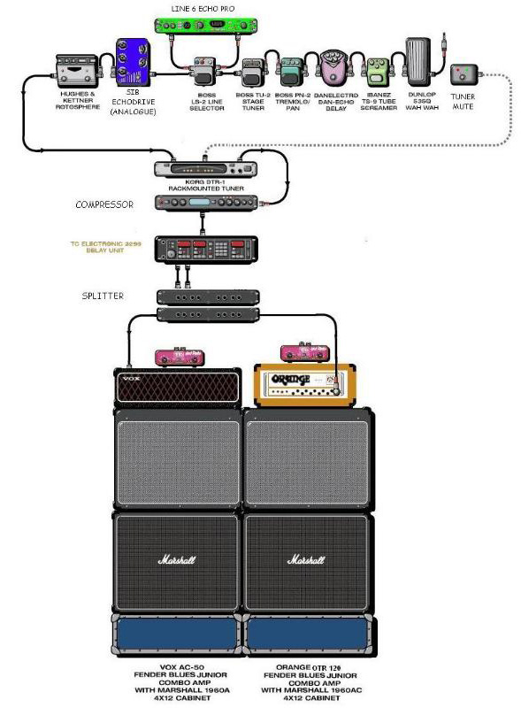 a Dunlop Crybaby 535Q Wah,